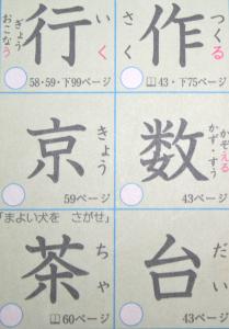 My First Elementary School Kanji Class
