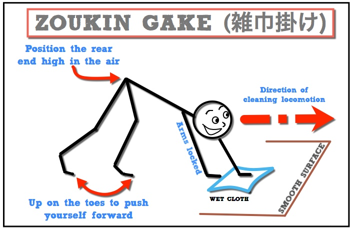 How to Do Zoukin Gake
