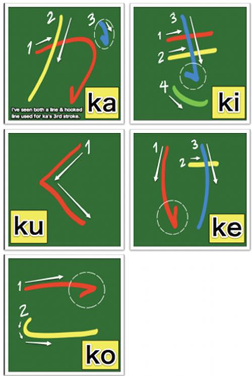 Learn Hiragana-Stroke Order