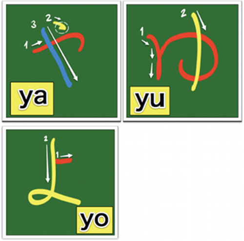 Learn Hiragana - The Japan Guy