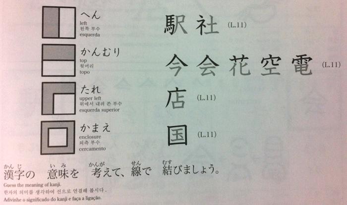 Japan Guy Nihongo Challenge Review