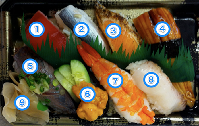 Japanese Sushi Knowledge Quiz